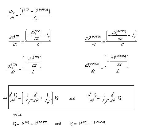 Electric circuit equivalents of fields